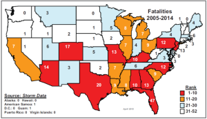 lightning deaths by state 2005-2014