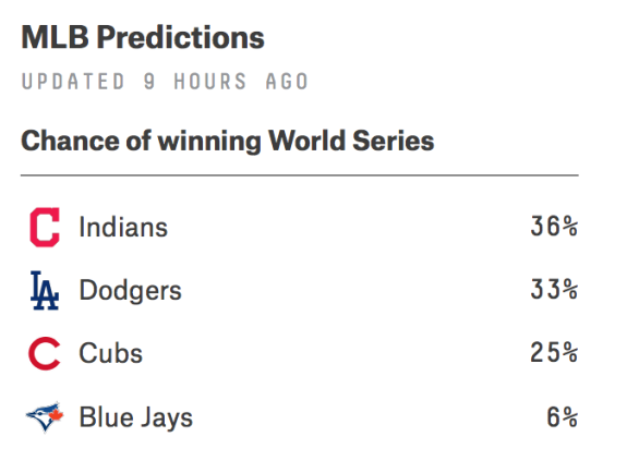 mlb-predictions-19-october-am
